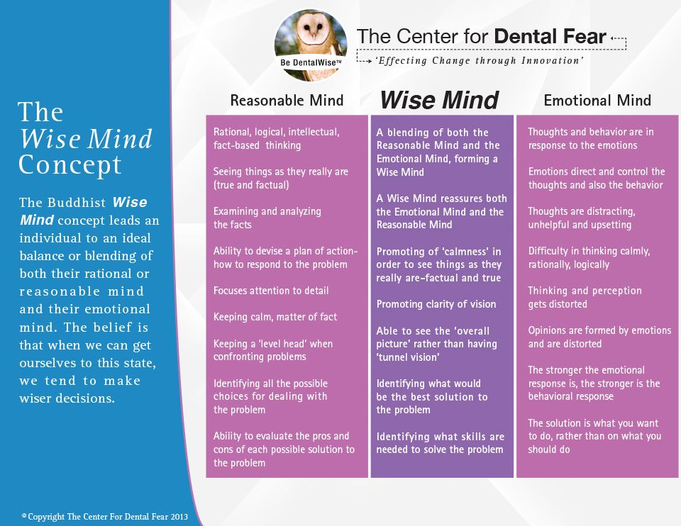 Pin On Health Tips Mind Body