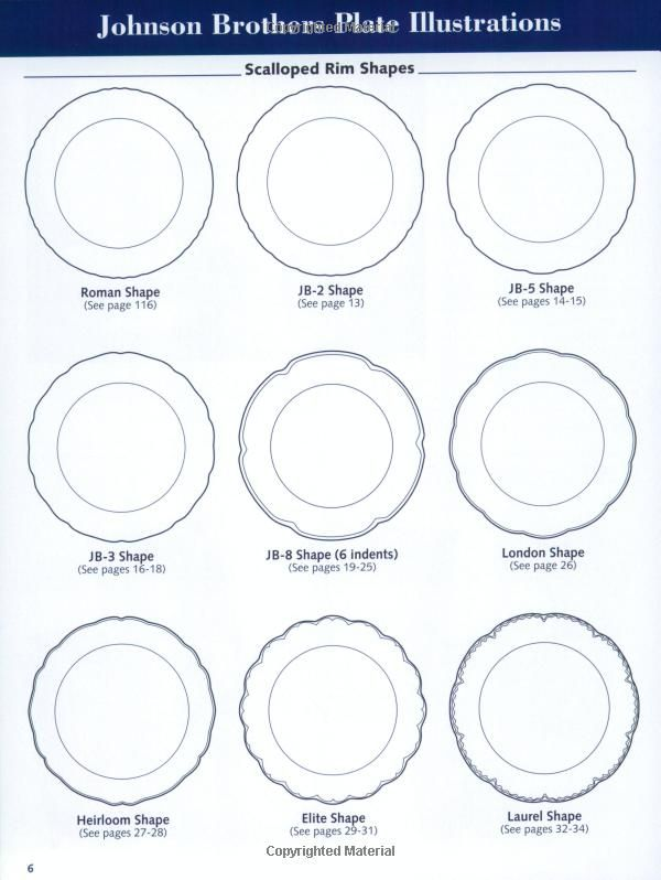 Amazon Com Johnson Brothers Classic English Dinnerware With Price Guide 9781889977157 Dale Frederiksen Bob Page Boo Johnson Brothers Johnson Dinnerware