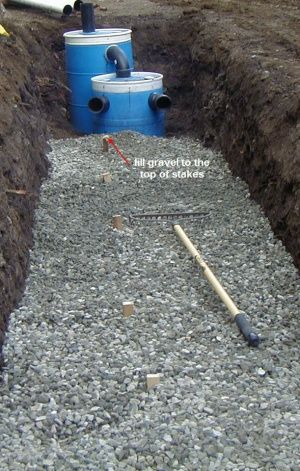 Construct A Small Septic System Dream Cabin Septic