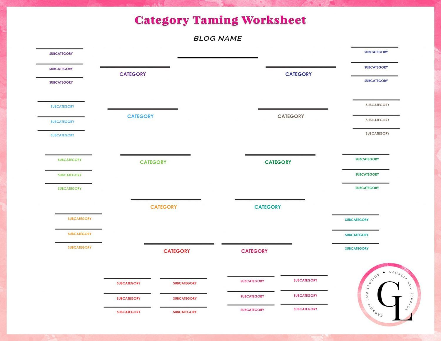 The Right Way To Organize Your Blog With Categories