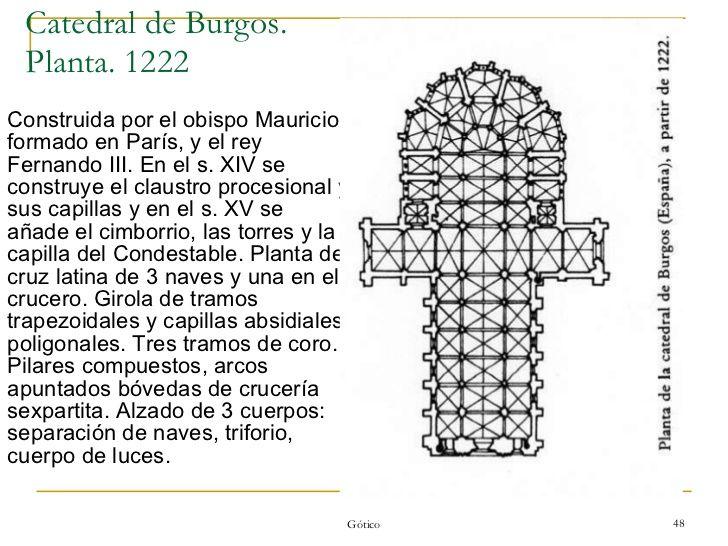 Planta De La Catedral De Burgos La Arquitectura G Tica