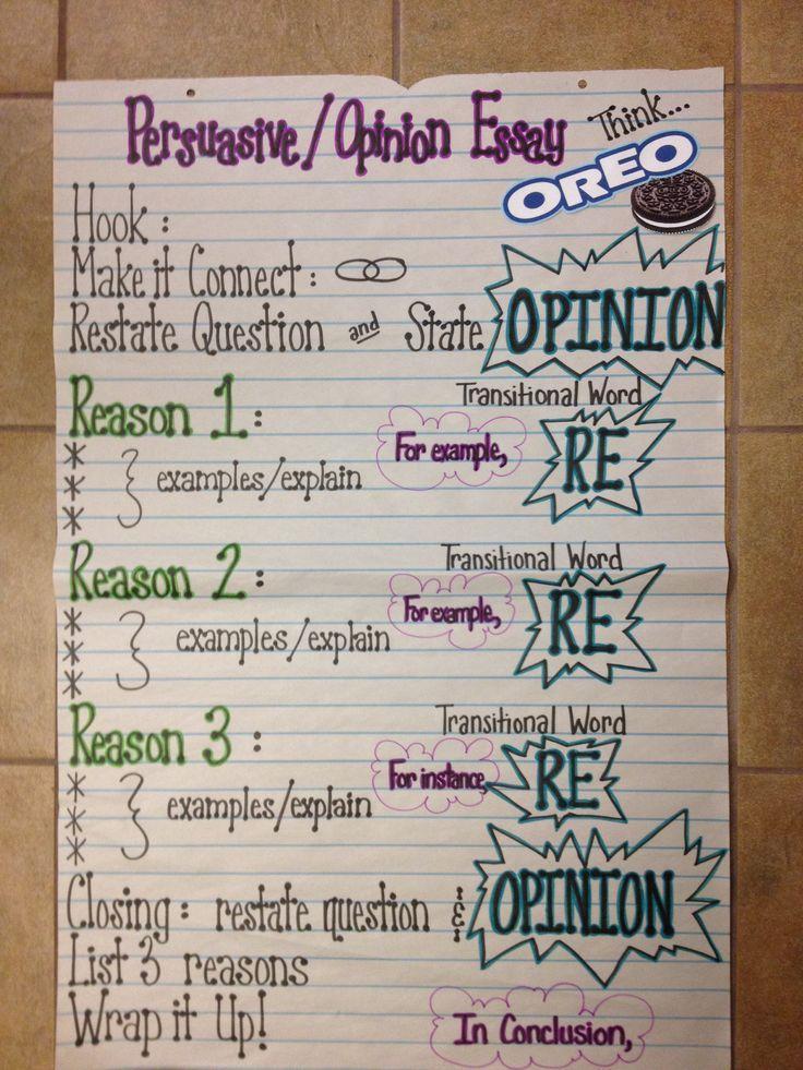 Persuasive Essay Anchor Chart Grade 5 Oreo I Have A Graphic Organizer To Accompany Con Persuasive Writing Persuasive Writing Anchor Opinion Writing Examples