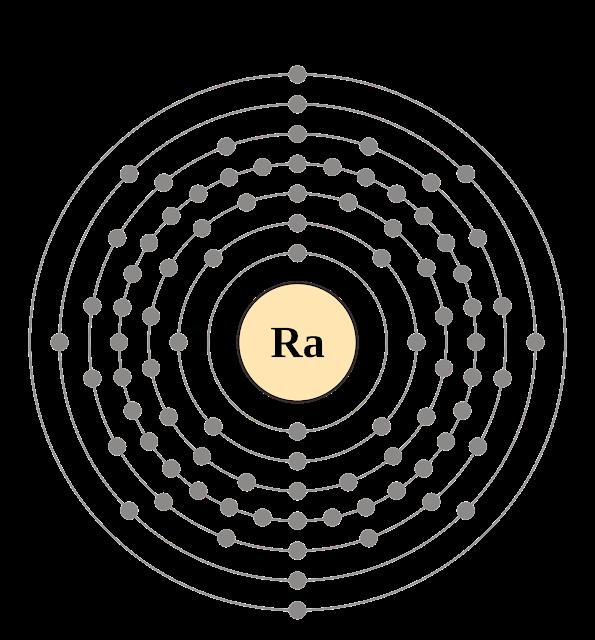 Erectiestoornis Radium Beta particle, Atom tattoo