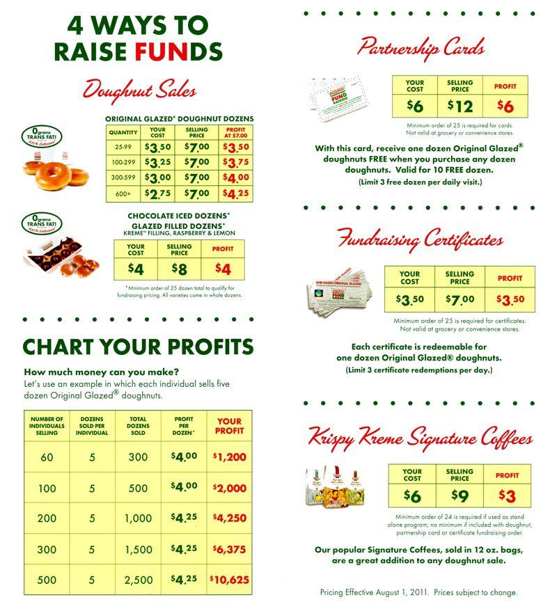 krispy kreme fundraiser - Google Search Fight like a girl - fundraising sheet template