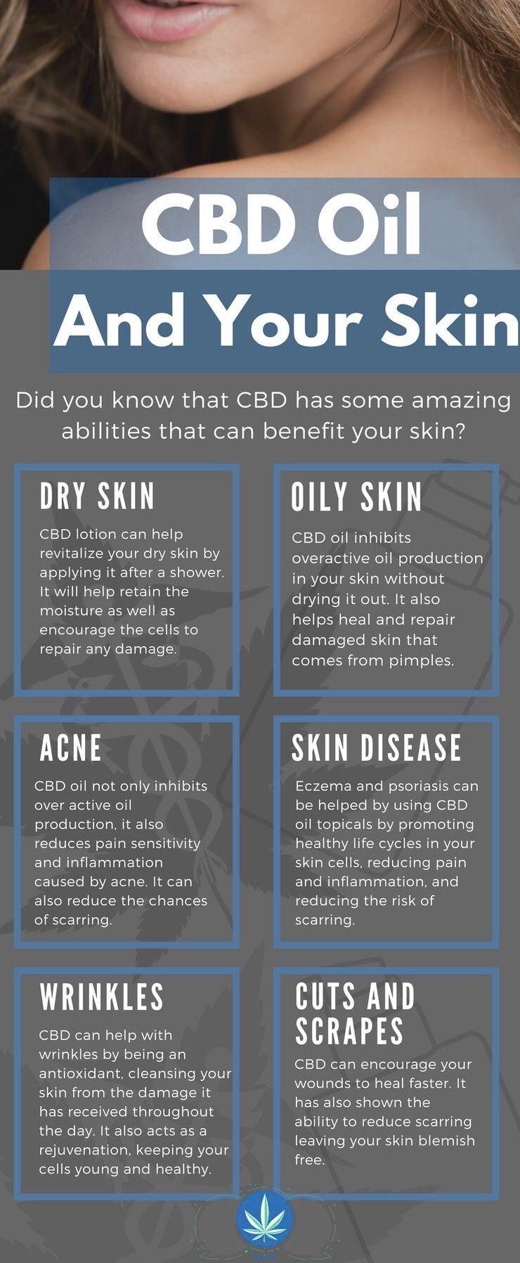CBD's amazing benefits for your skin. Skincare