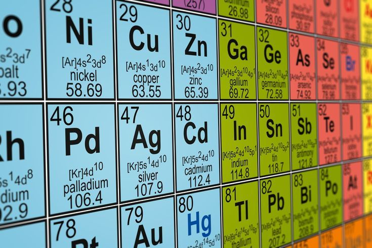 Elements By The Numbers From Hydrogen To Ununoctium Atomic Number