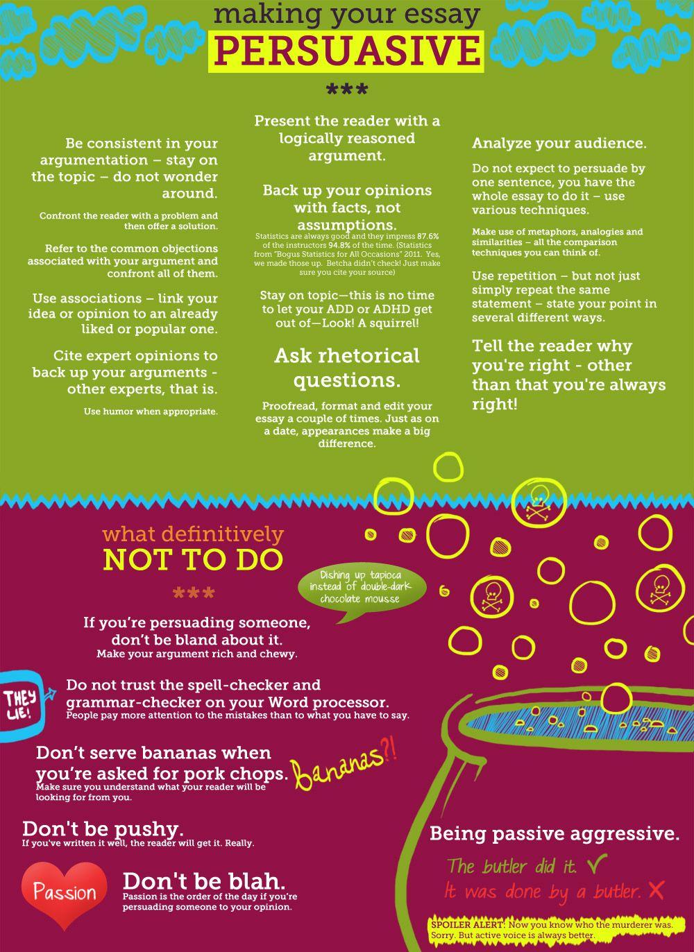 How To Make Your Essay Persuasive (с изображениями) Обучение