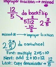 Cute fractions chart!