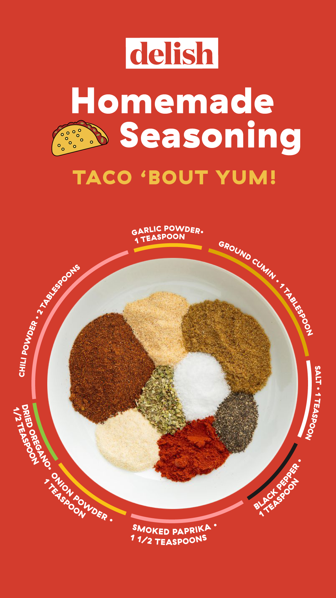Never Buy Taco Seasoning Again Recipe Homemade Taco Seasoning Mix Taco Seasoning Recipe Homemade Taco Seasoning Recipe