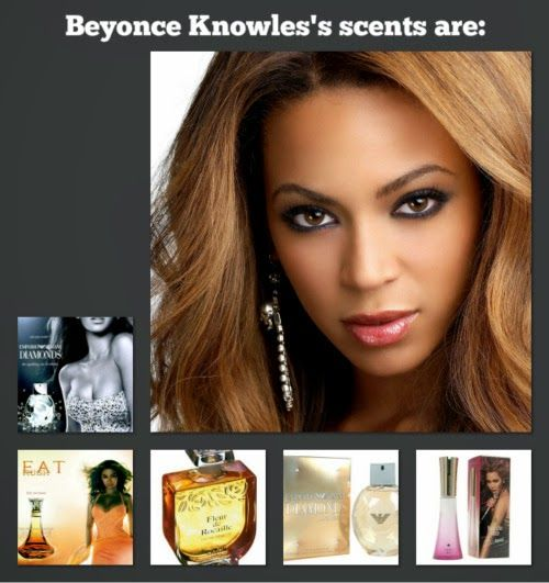 Perfumes Worn By Your Favorite Celebrities - Sexual Enhancements Blog Articles