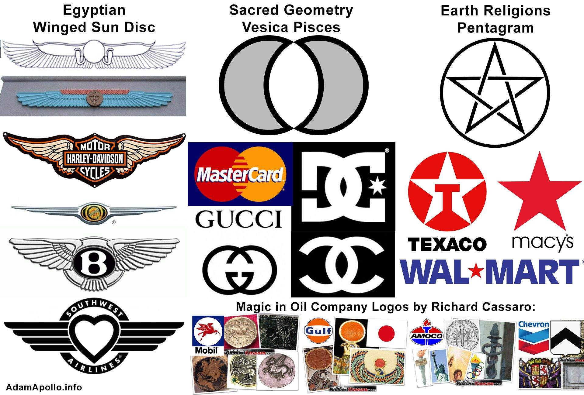 Guardian Alliance How Magic Is Used On You Every Day Symbols