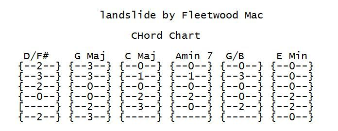 Finger Picked Songs