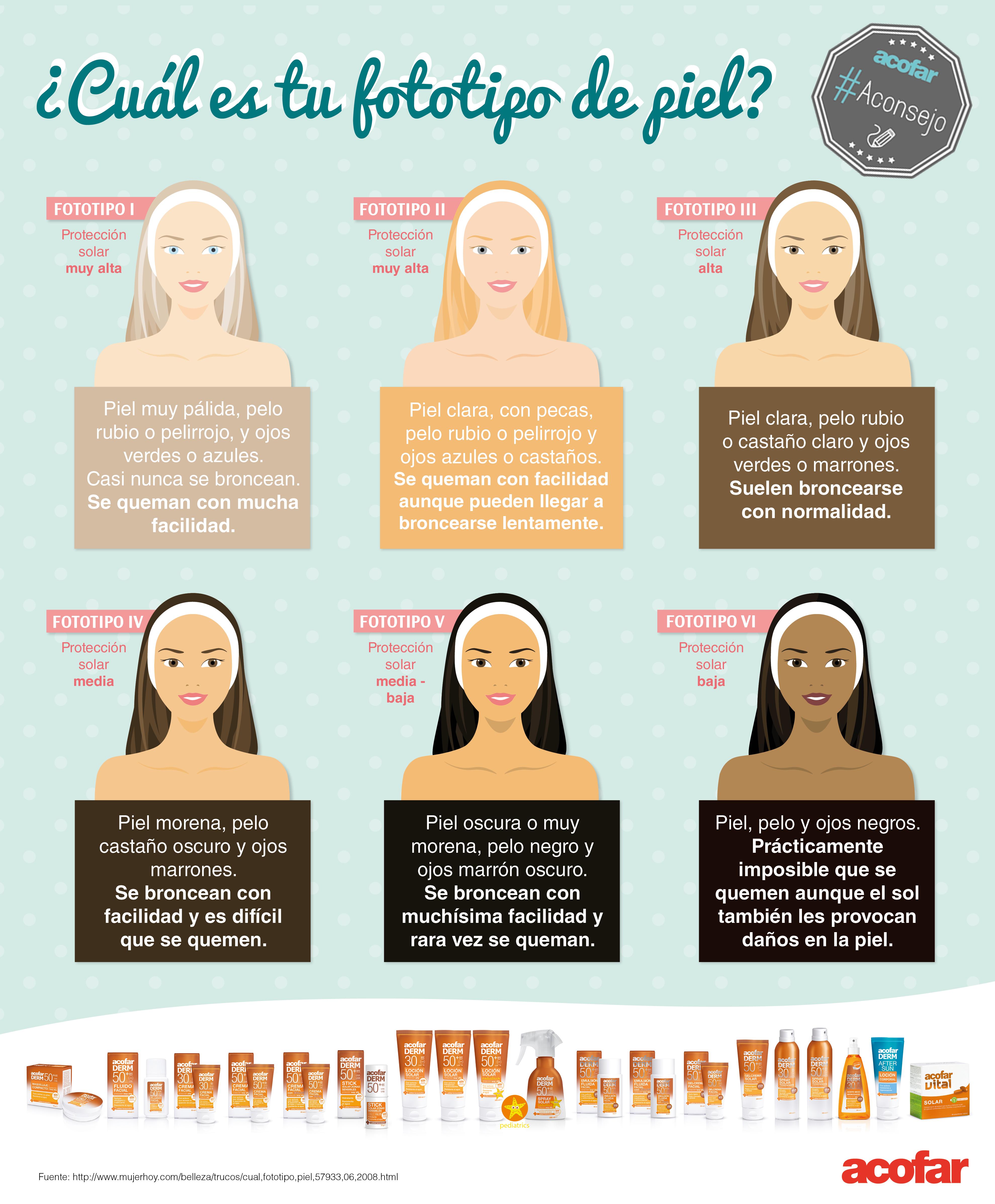 Cuál Es Tu Fototipo De Piel Te Ayudamos A Elegir El Protector Solar Más Adecuado Según Estetica De Belleza Tratamientos De Belleza Tips De Belleza Naturales