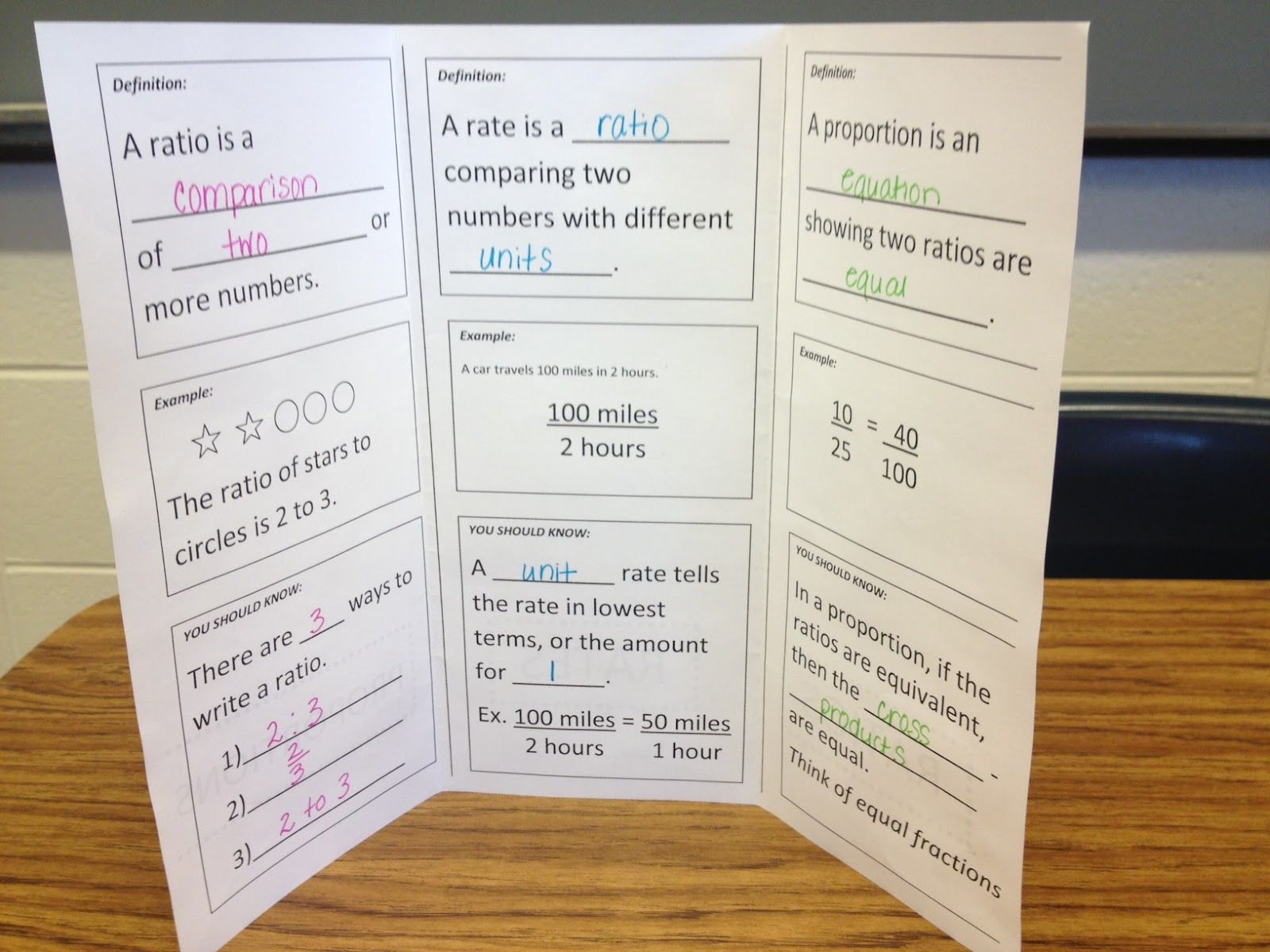 Middle School Math Rules Two Foldables Ratio Rate And