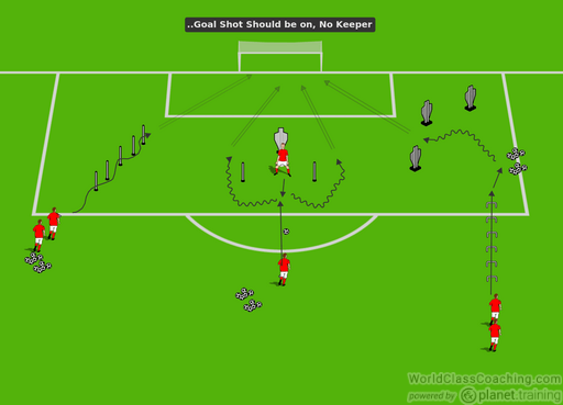 Pin On Soccer Exercises Drills For Your Training Planet Training Soccer Coaching Tool