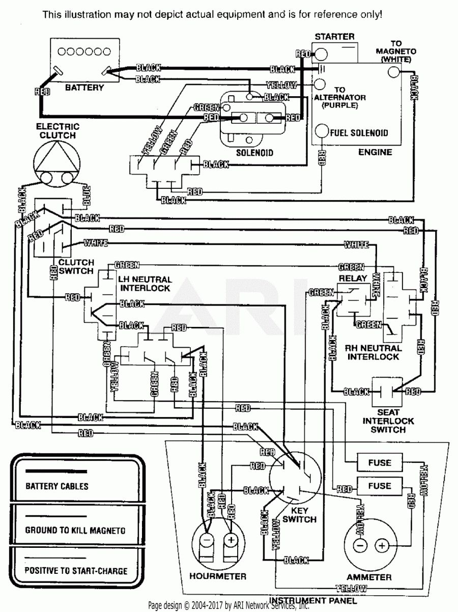 16  Briggs And Stratton Vanguard Engine Wiring Diagram -