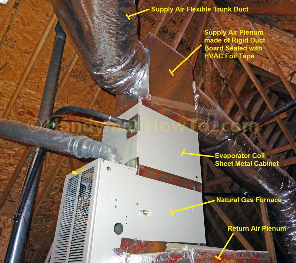 Hvac Air Handler Evaporator Coil Cabinet Plenum And