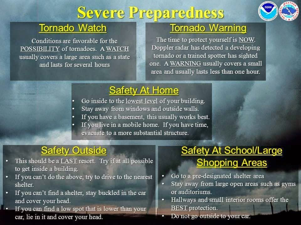 Severe Preparedness image