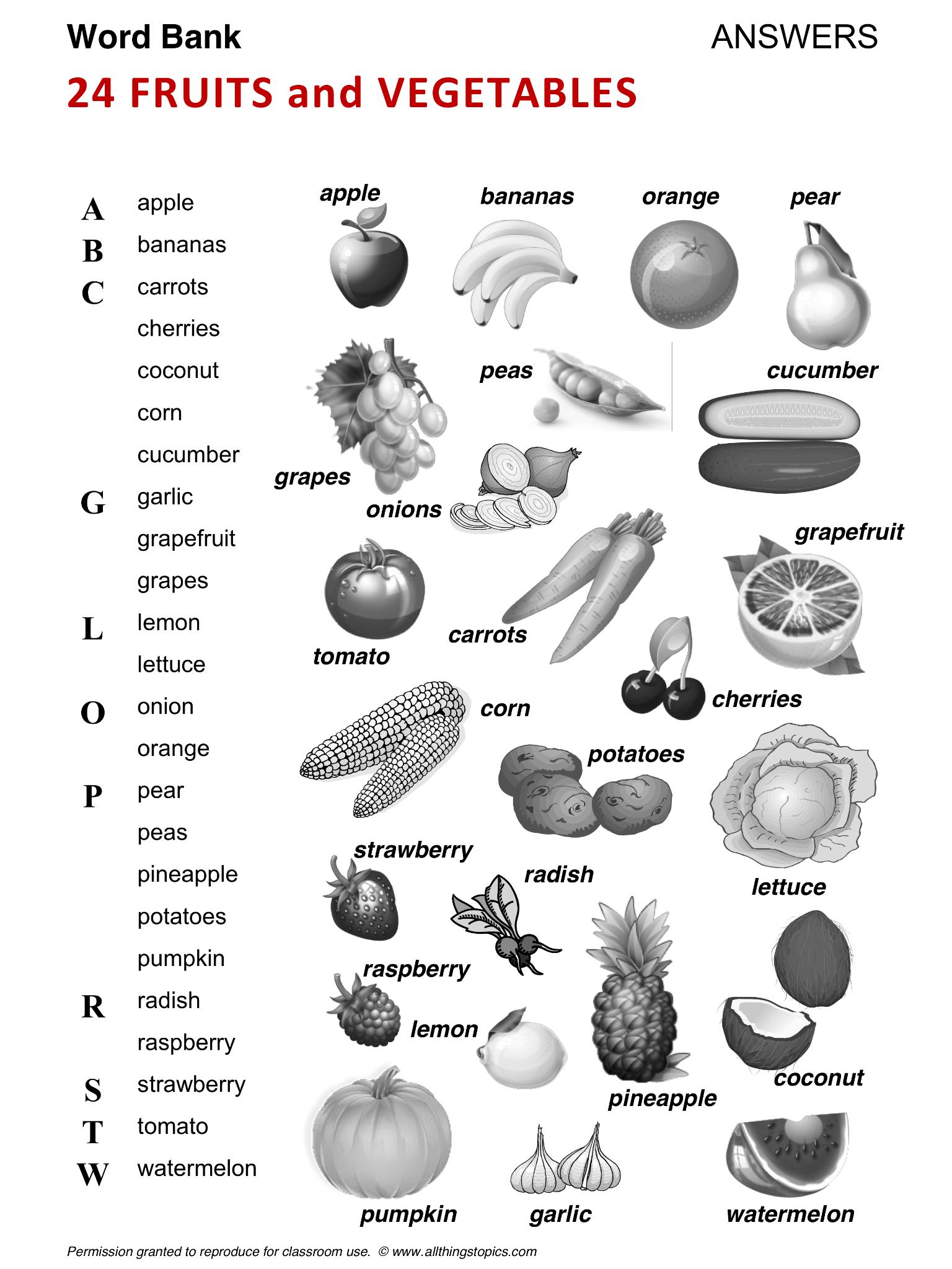 Pin De Alondra Cirio En Vocabulary