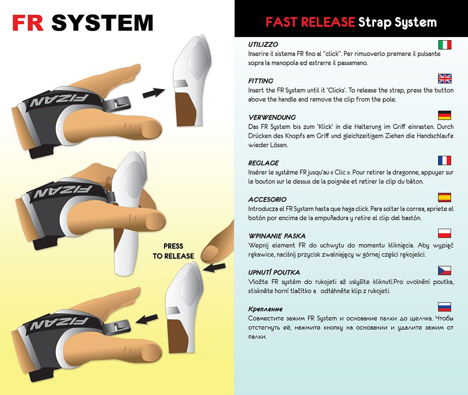 """Do you know what is the """"Fast Release System""""? Fizan - Made in ..."""