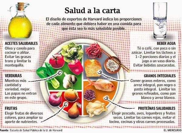 Cena saludable - 3341 recetas caseras - Cookpad