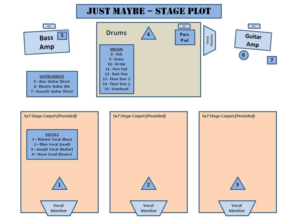 Here is a simple Just Maybe Stage Plot created using MS