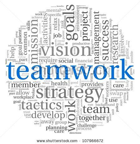 a discussion on the importance of good cooperation between team members The importance of effective communication skills  the importance of team  work • stages of team  and strategies to overcome them are discussed below ( 3)  that the work load is shared fairly among the members of the work team   cooperation: a work team must function in a cooperative manner, focusing on the.