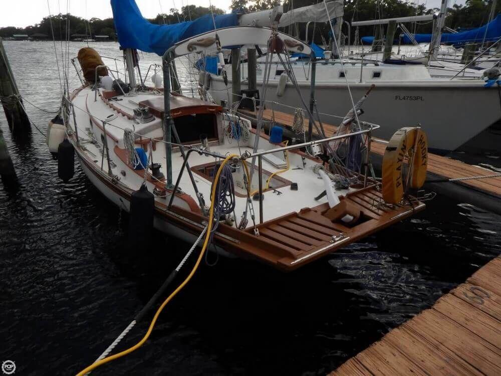 Kayaks For Sale In Jacksonville Fl - Kayak Explorer