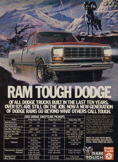 1983 Dodge Ram Truck Ad Vintage Pickup Advertisement Print Man