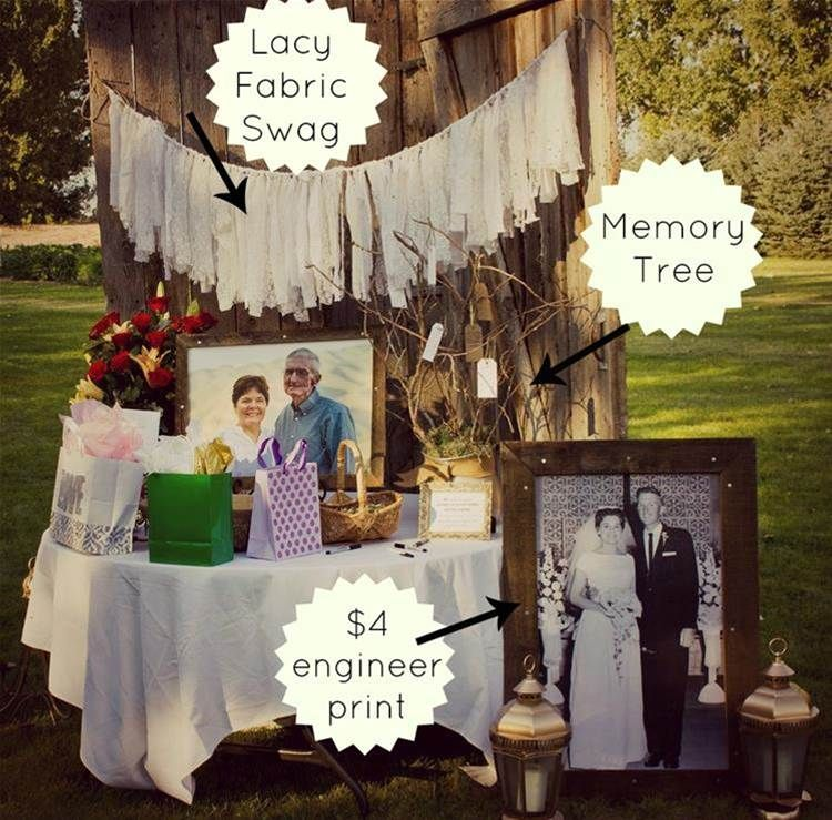 18 Diy Wedding Decorations On A Budget: 50th Anniversary Party Ideas On A Budget