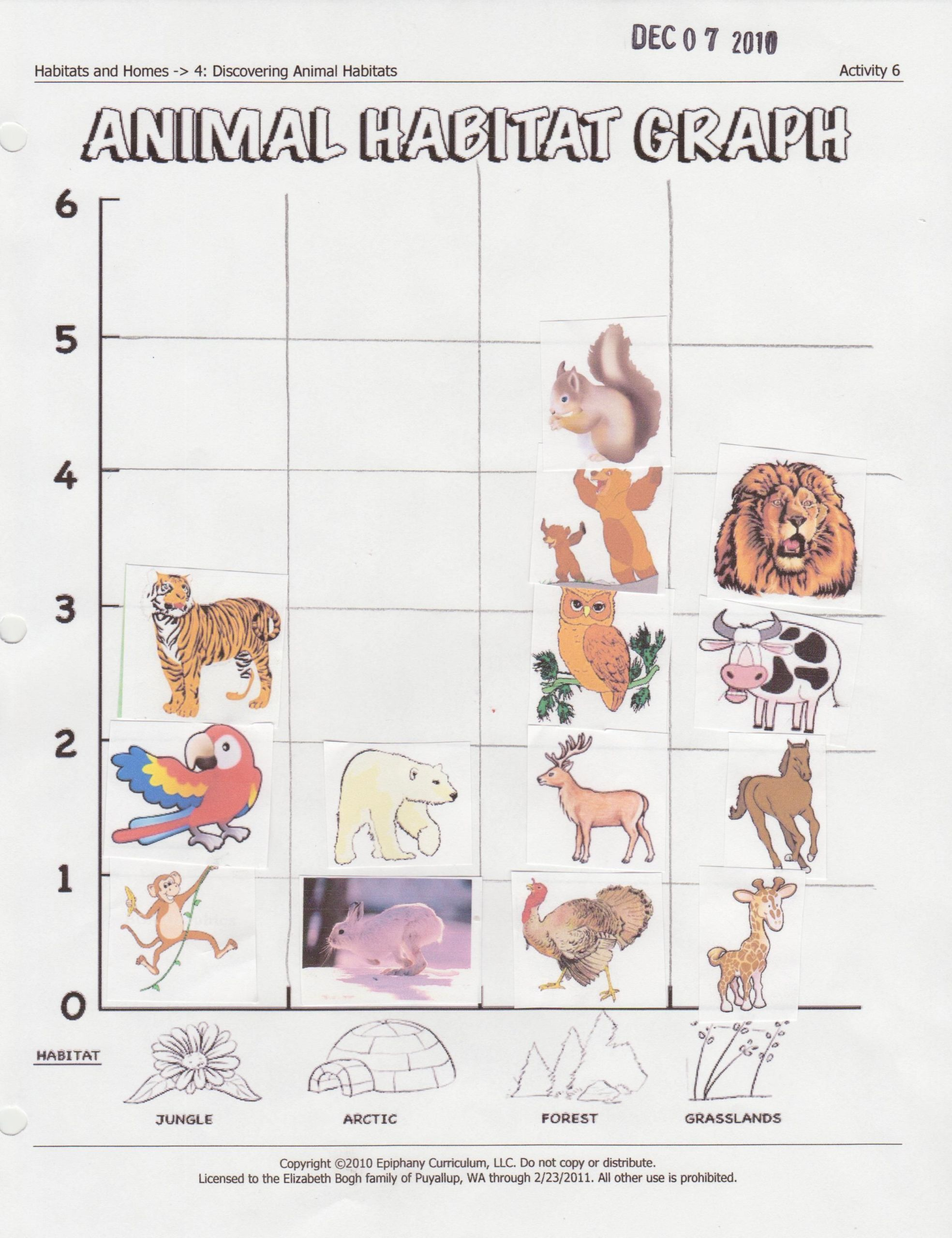 4 Animal Habitat Worksheets In