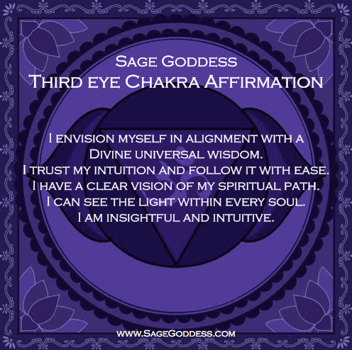 50++ Third eye cleansing meditation ideas
