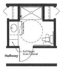 Universal Design Modular Home Plans for Kitchens ...