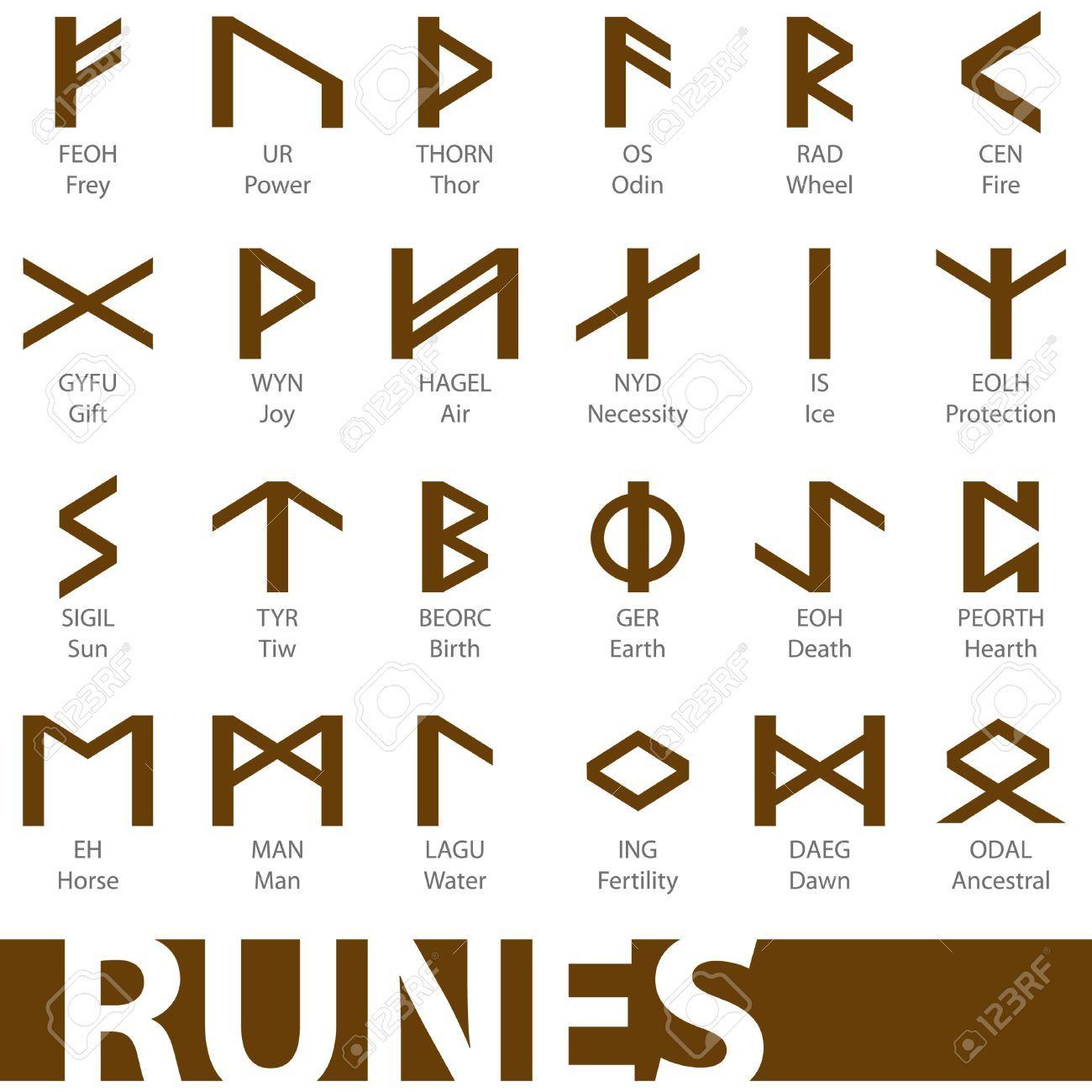 viking symbols google search vikings pinterest