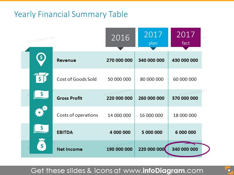 30 Creative Data Table Graphics Design Powerpoint Template Data Table Infographic Design Infographic