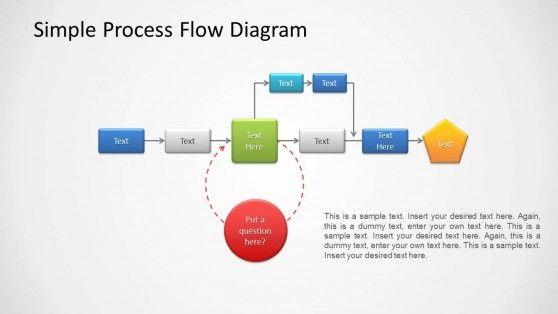 Process Flow Diagram for PowerPoint Slide design and Template - process flow diagram template