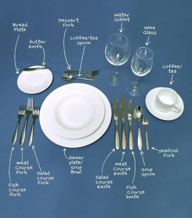 Who knows how to set a table? Like who knows how to set a REAL fabulous table? I came across this picture of a table place setting on my . & Ever had to go to a fancy dinner with your boss? Wish you could go ...