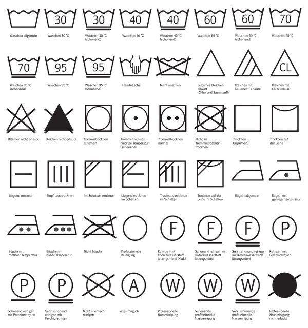 Waschsymbole Und Ihre Bedeutung Waschsymbole Waschesymbole Waschzeichen