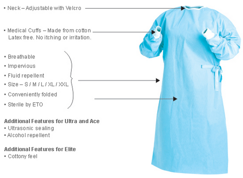 Surgery Protective Clothing Anti Blood Surgeon Gowns - Buy Surgery ...