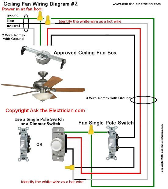 Ceiling Fan Wiringdiagram 2 Ceiling Fan Wiring Ceiling Fan Installation Electrical Wiring
