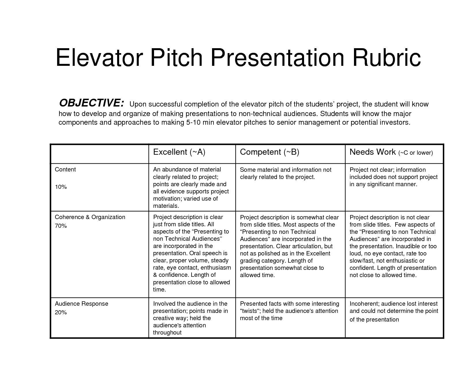 elevator pitches examples