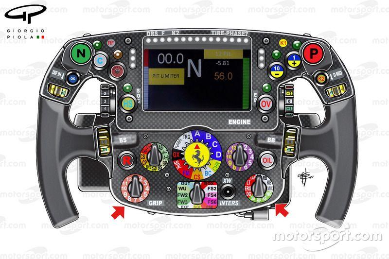 Ferrari Sf70h Steering Wheel Captioned Steering Wheel Ferrari Classic Racing Cars