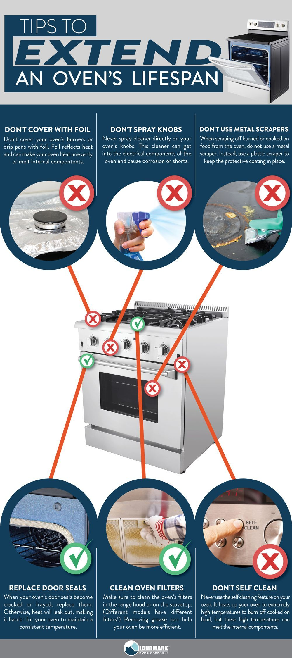 Pin on Appliance Tips