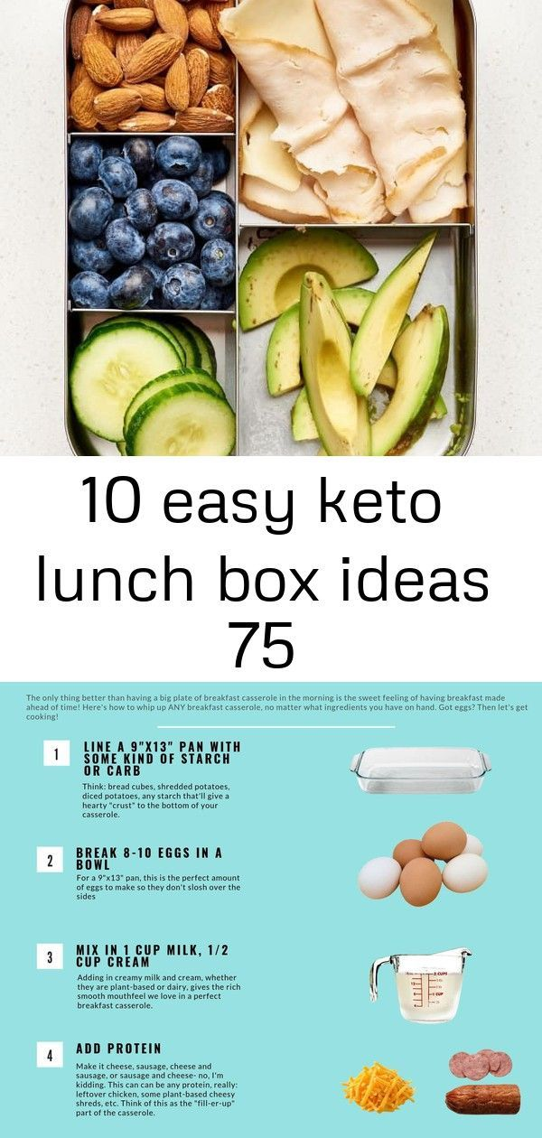 10 easy keto lunch box ideas 75 #breakfastslidershawaiianrolls 10 Easy Keto Lunch Box Ideas — A Lunch Box for Everyone Make a Perfect Breakfast Casserole Every Single Time.   23 Easy Make Ahead Breakfast Casseroles [gluten-free, vegetarian, diary-free, and more!) Ham Egg and Cheese Breakfast Sliders with your favorite breakfast fixings, Hawaiian rolls, and a delicious Dijon poppyseed glaze. They're easy to make and can be prepped ahead. Perfect for brunch or game day! #breakfastslidershawaiianrolls