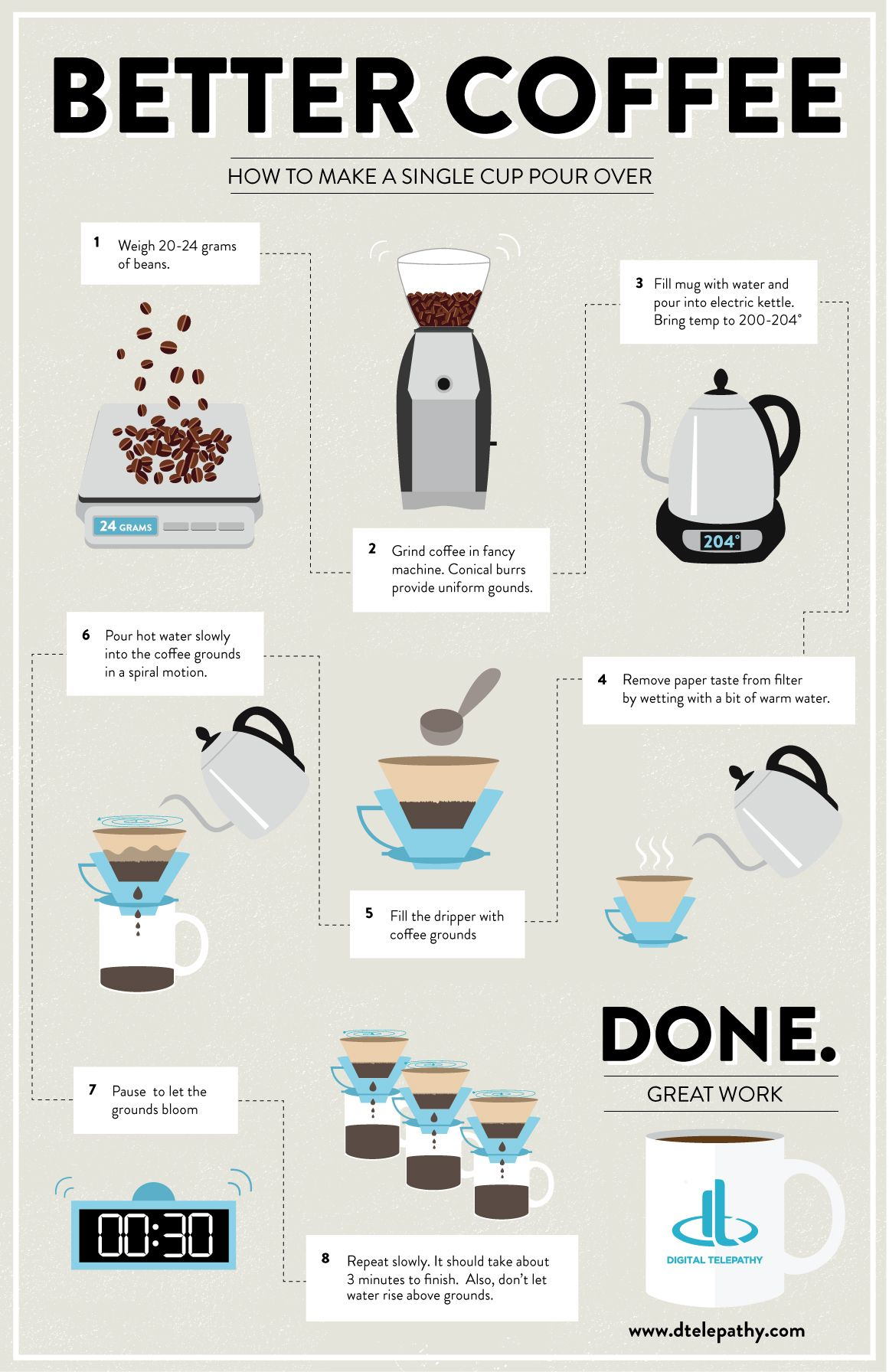 Infographic On How To Make Better Coffee At Work And Perhaps Impact Your Productivity Read The Whole Article Http Www Dtelep Resep Kopi Pecinta Kopi Kopi