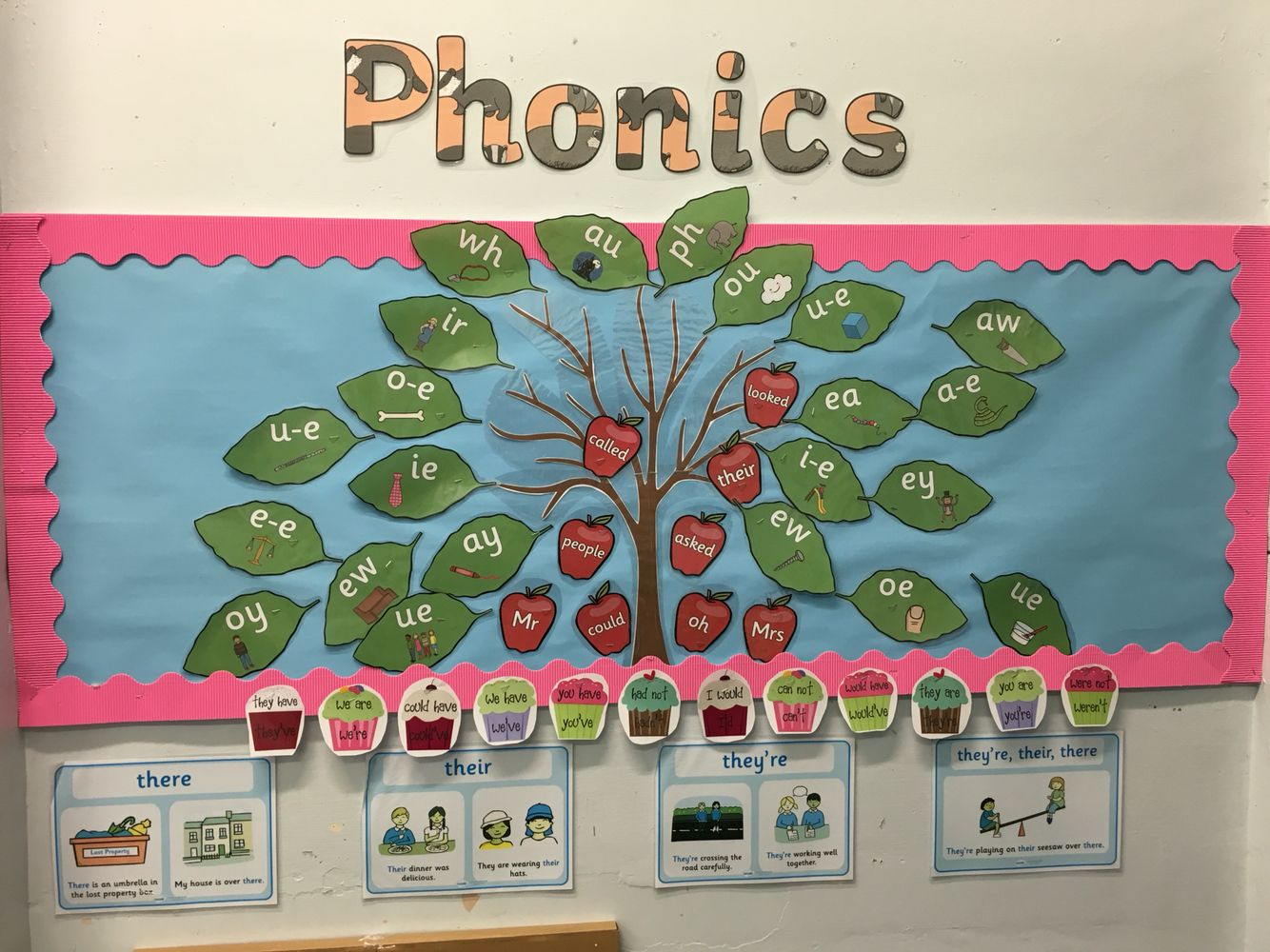 Phase 5 Phonics Tree There Their Amp They Re Contraction