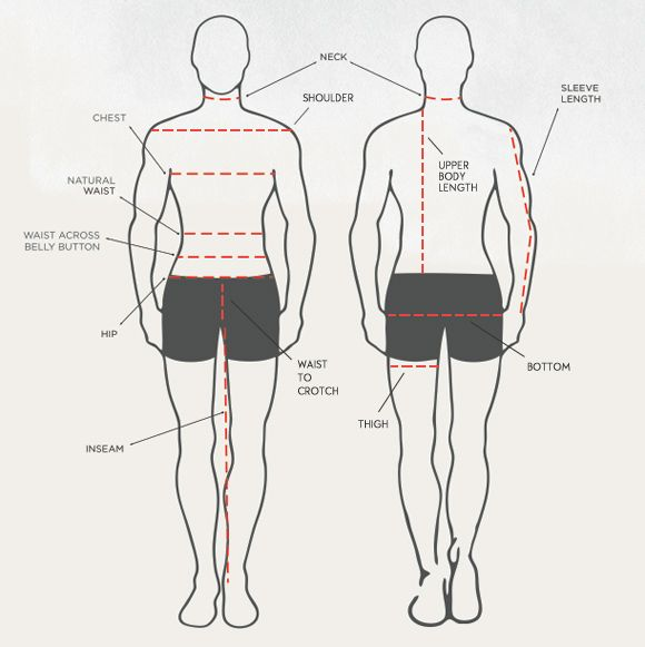 How To Take Male Body Measurements idea gallery
