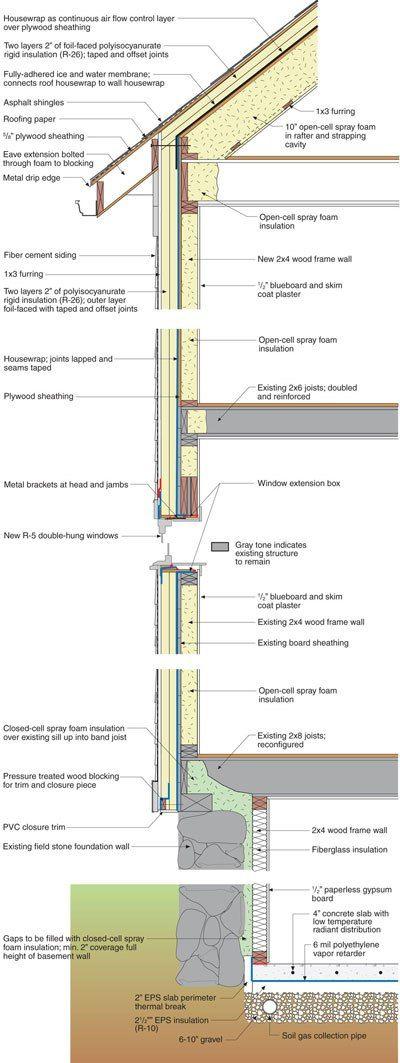 0q T8jucywe Jpg 400 1063 Detali Arhitektury Stroitelstvo Arhitektura