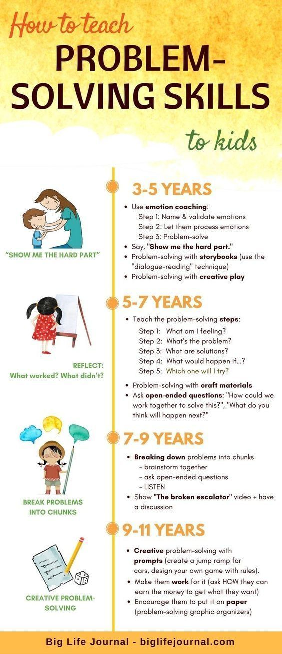 How to Teach Problem-Solving Skills to Kids (Ages 3-14) #parenting