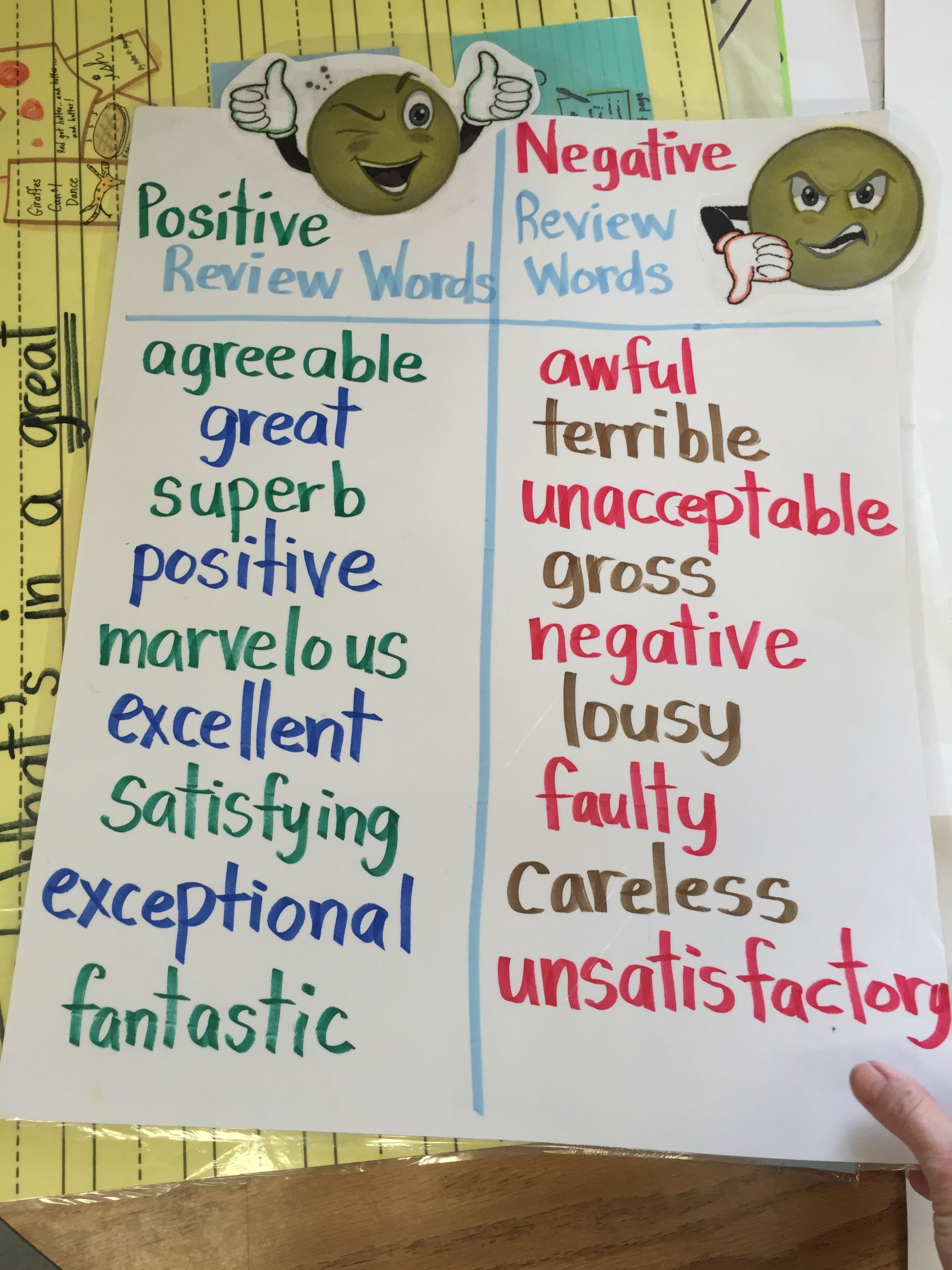 Opinion Persuasive Vocabulary Great Chart To Begin During Immersion And Continue Throughout Persuasive Writing Opinion Writing Anchor Charts Writing Posters